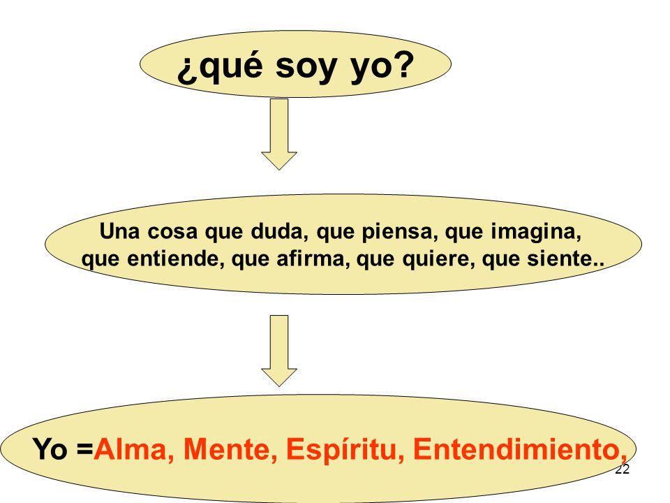 ¿qué soy yo ¿qué soy Yo =Alma, Mente, Espíritu, Entendimiento,