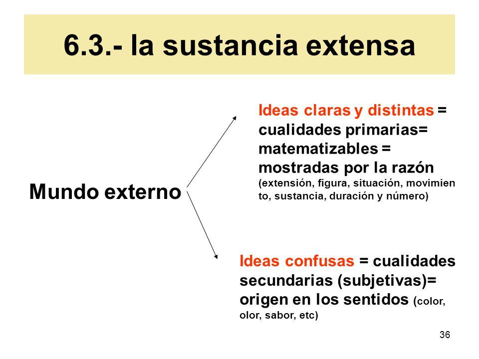 6.3.- la sustancia extensa Mundo externo Ideas claras y distintas =