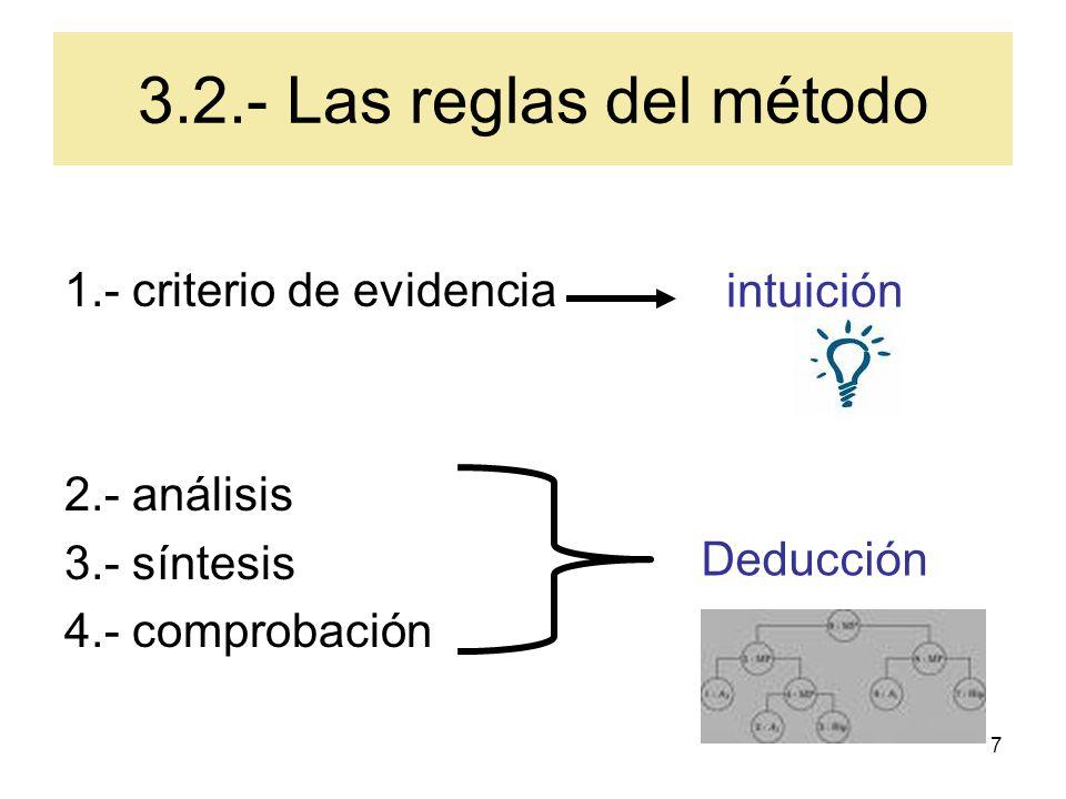 3.2.- Las reglas del método 1.- criterio de evidencia intuición