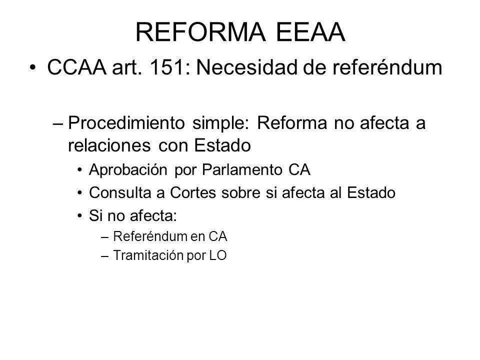 REFORMA EEAA CCAA art. 151: Necesidad de referéndum