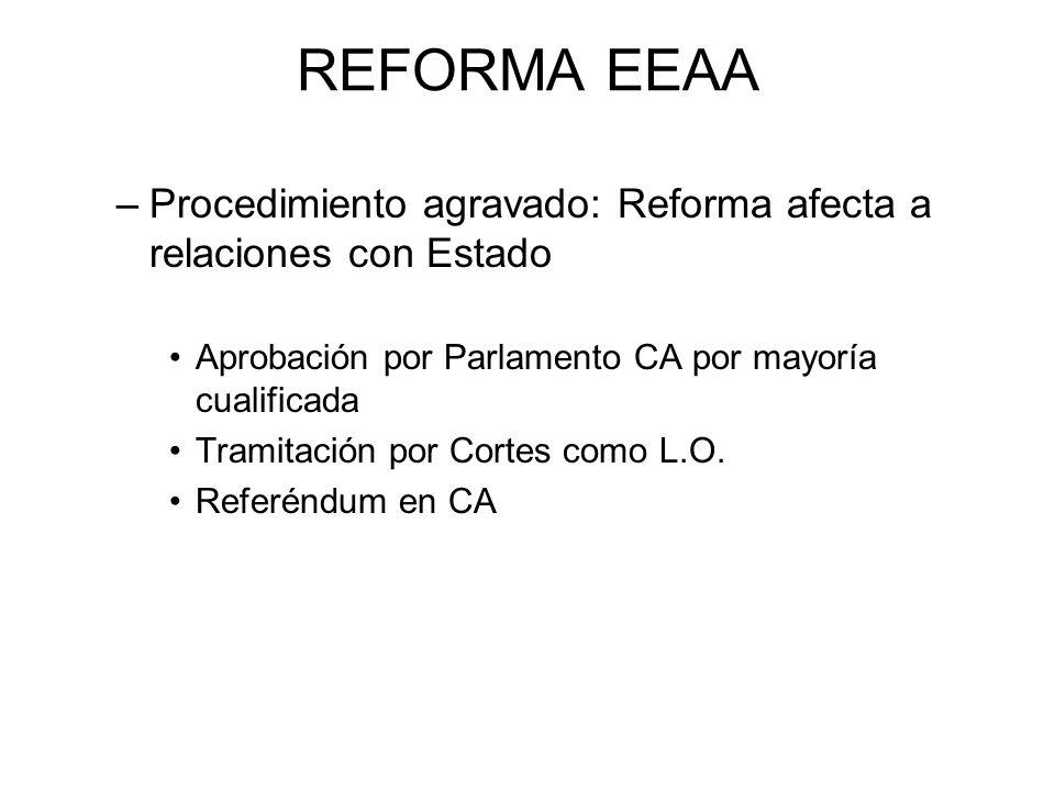 REFORMA EEAA Procedimiento agravado: Reforma afecta a relaciones con Estado. Aprobación por Parlamento CA por mayoría cualificada.