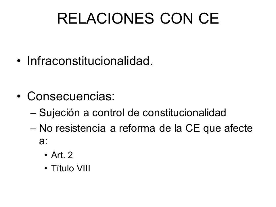 RELACIONES CON CE Infraconstitucionalidad. Consecuencias: