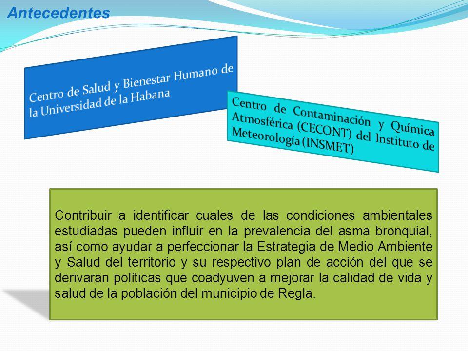 Antecedentes Centro de Salud y Bienestar Humano de la Universidad de la Habana.