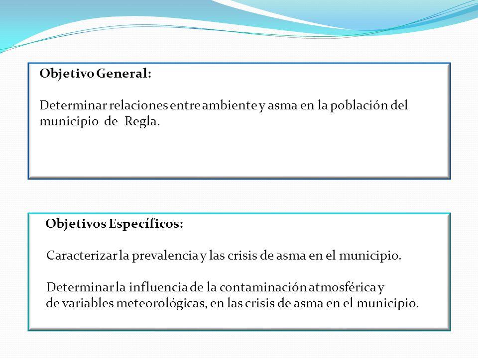 Objetivo General: Determinar relaciones entre ambiente y asma en la población del. municipio de Regla.