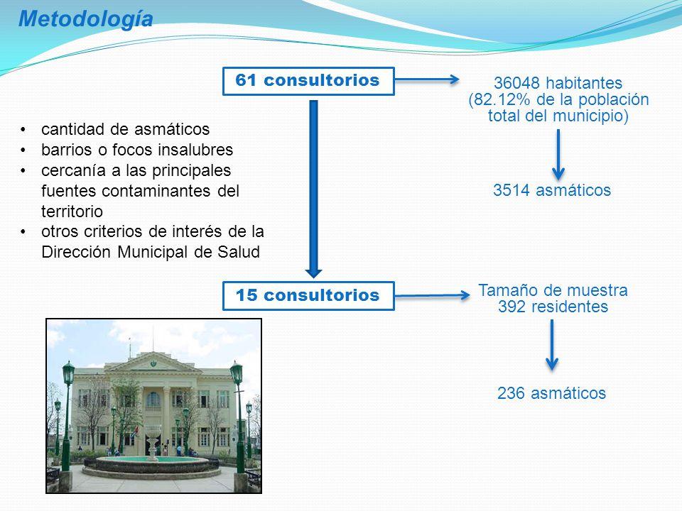 (82.12% de la población total del municipio)