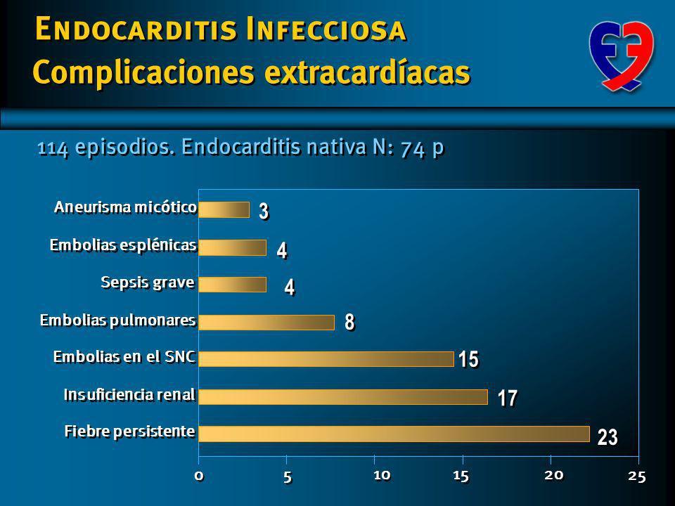 Complicaciones extracardíacas