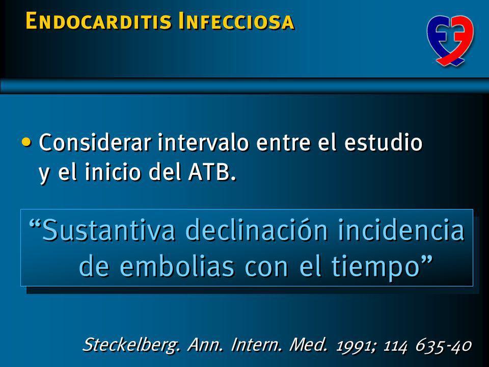 Sustantiva declinación incidencia de embolias con el tiempo