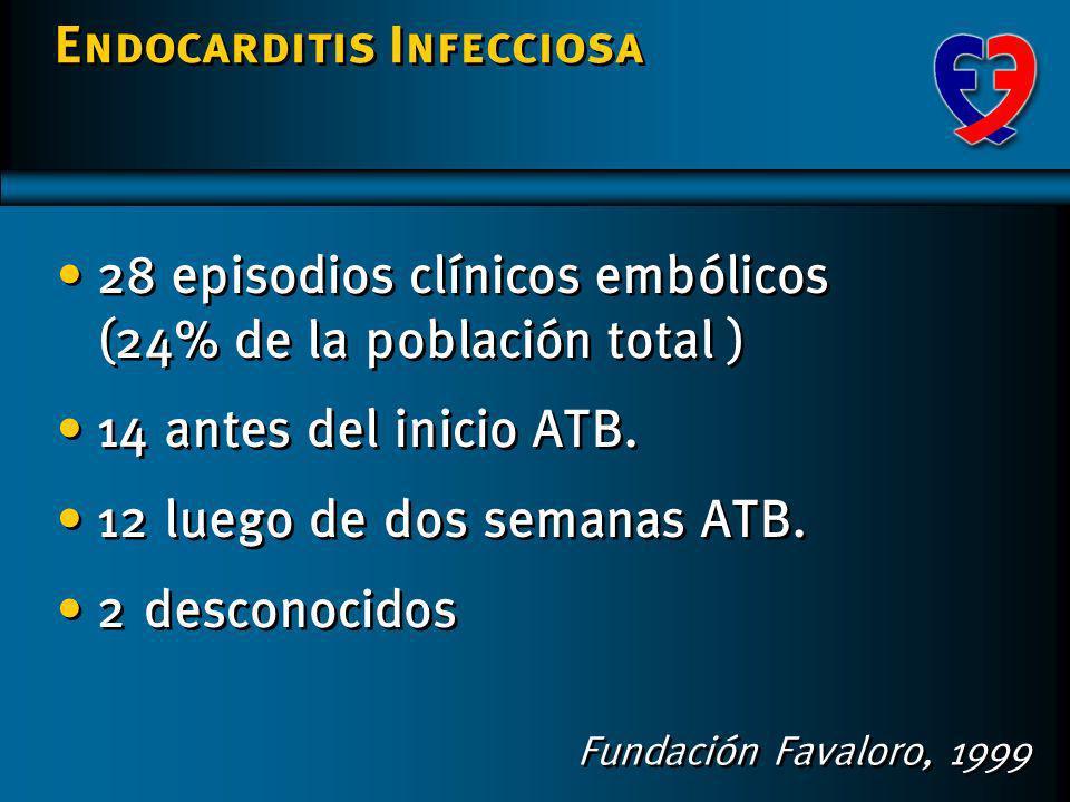28 episodios clínicos embólicos (24% de la población total )