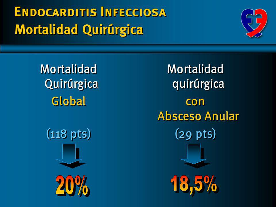 Mortalidad Quirúrgica Mortalidad quirúrgica