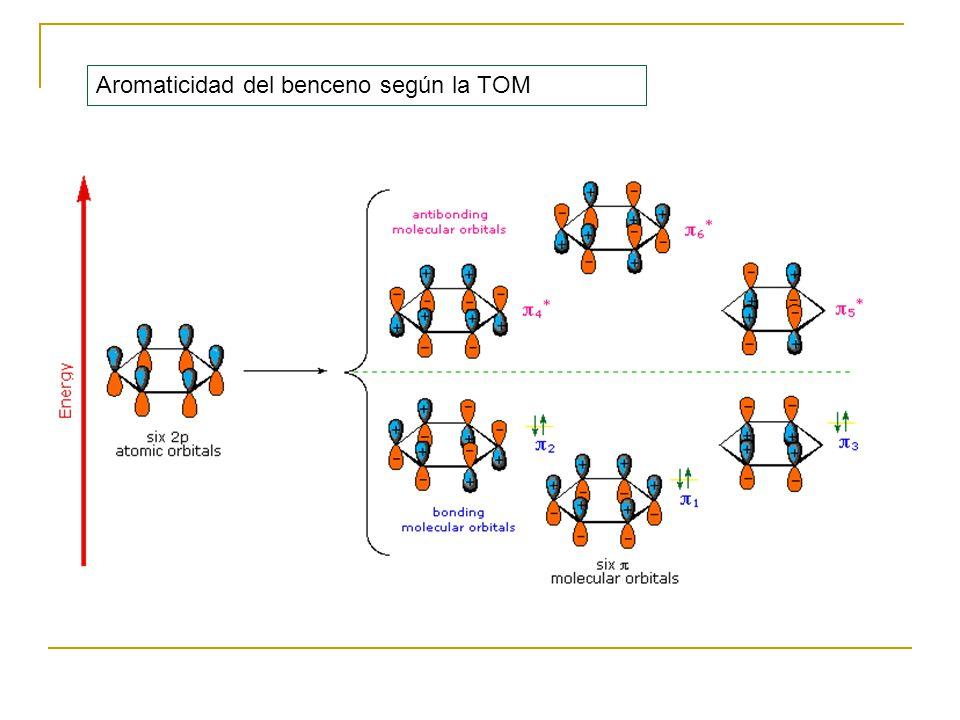 Aromaticidad del benceno según la TOM