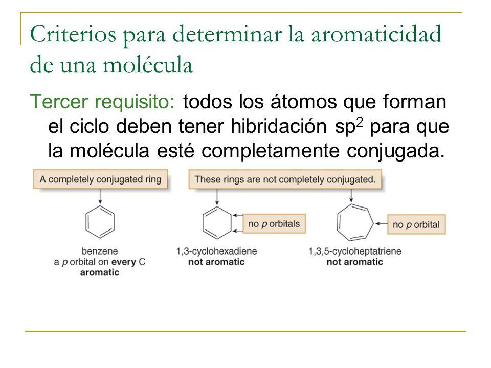 Criterios para determinar la aromaticidad de una molécula