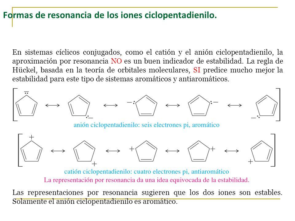 Formas de resonancia de los iones ciclopentadienilo.