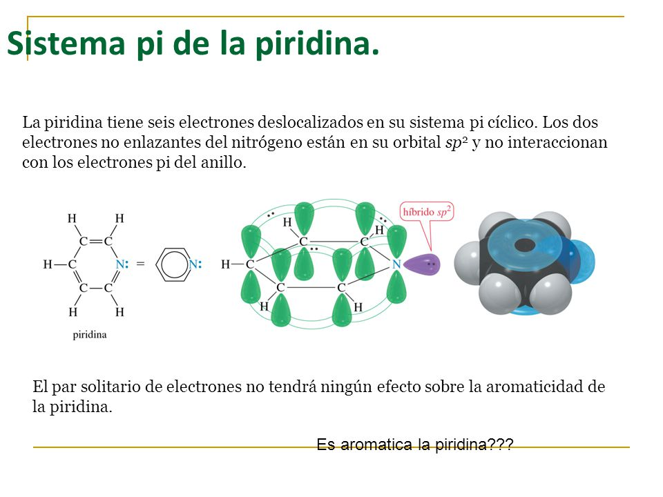 Sistema pi de la piridina.