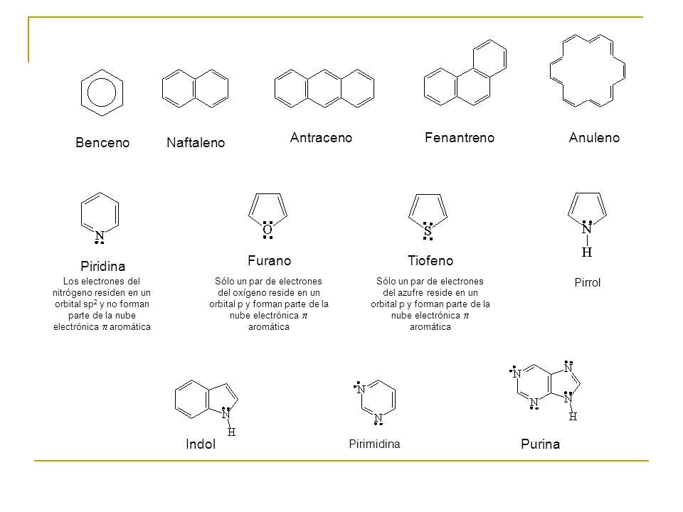 Antraceno Fenantreno Anuleno Benceno Naftaleno Furano Tiofeno Piridina