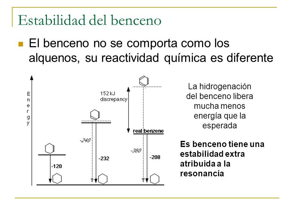 Estabilidad del benceno