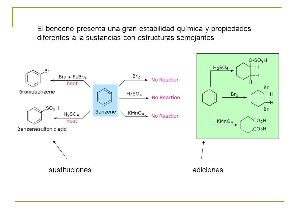 El benceno presenta una gran estabilidad química y propiedades diferentes a la sustancias con estructuras semejantes