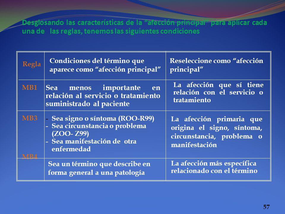 Desglosando las características de la afección principal para aplicar cada una de las reglas, tenemos las siguientes condiciones