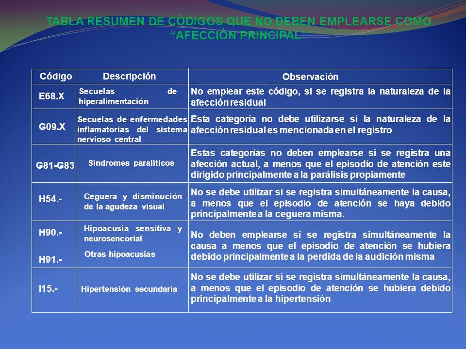 TABLA RESUMEN DE CÓDIGOS QUE NO DEBEN EMPLEARSE COMO