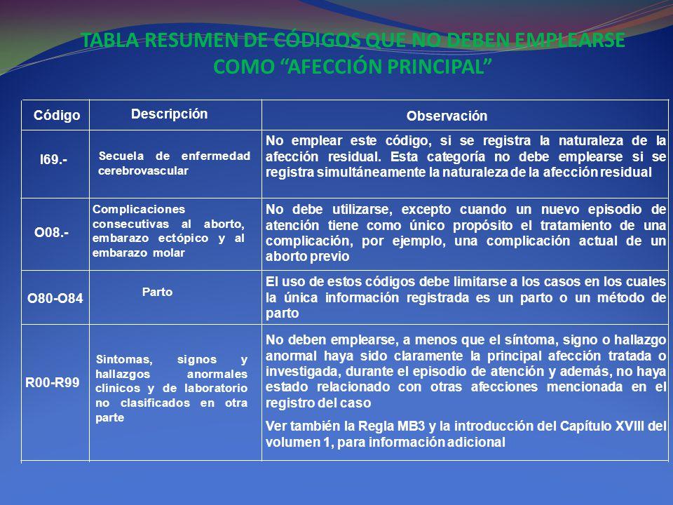 TABLA RESUMEN DE CÓDIGOS QUE NO DEBEN EMPLEARSE COMO AFECCIÓN PRINCIPAL