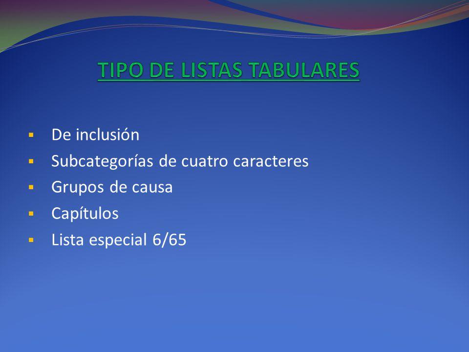 TIPO DE LISTAS TABULARES