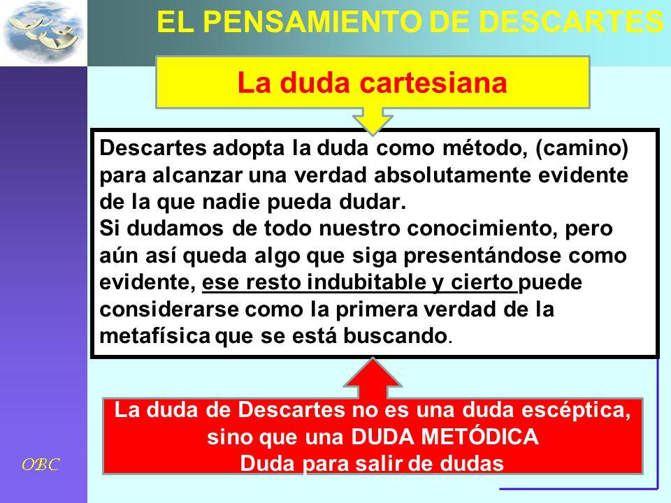 EL PENSAMIENTO DE DESCARTES