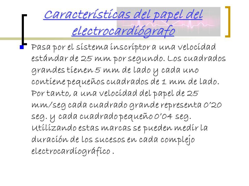 Características del papel del electrocardiógrafo
