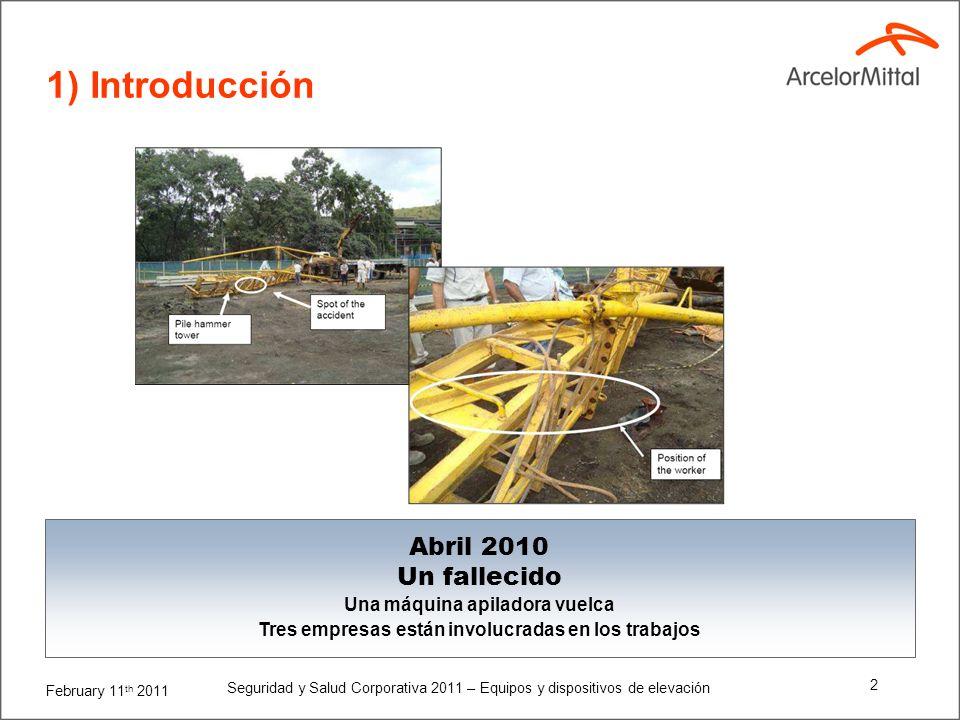 1) Introducción Abril 2010 Un fallecido Una máquina apiladora vuelca