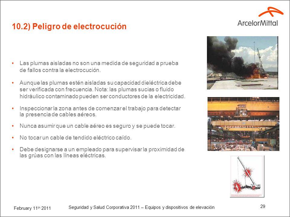 10.2) Peligro de electrocución