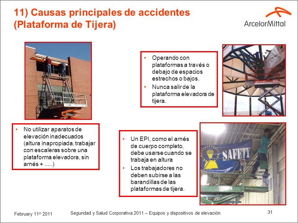 11) Causas principales de accidentes (Plataforma de Tijera)