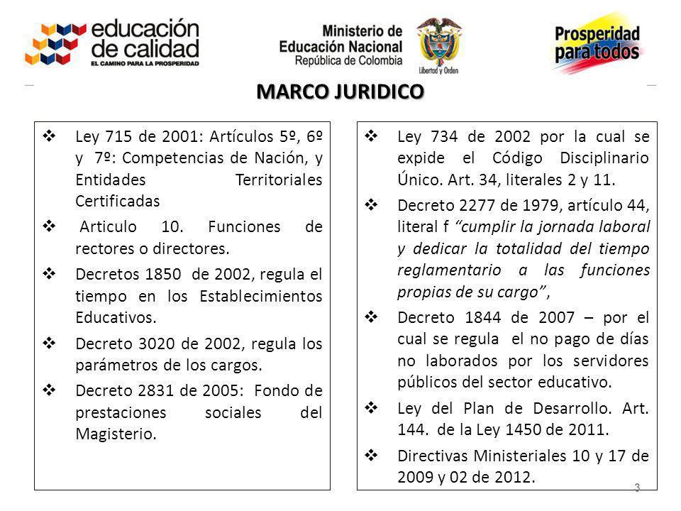 MARCO JURIDICO Ley 715 de 2001: Artículos 5º, 6º y 7º: Competencias de Nación, y Entidades Territoriales Certificadas.