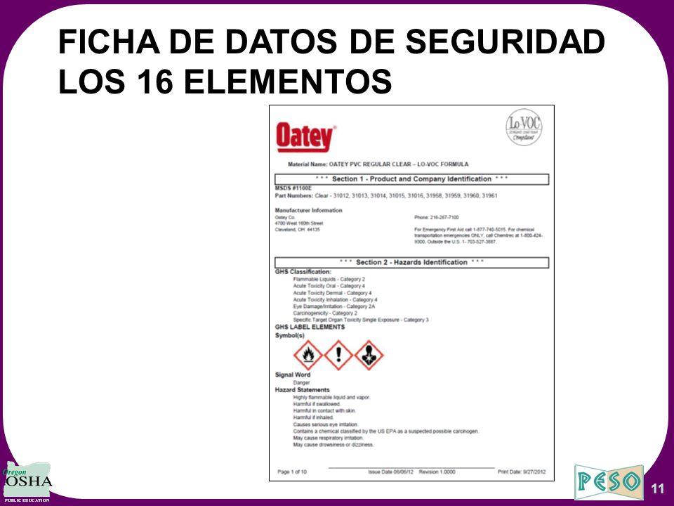 FICHA DE DATOS DE SEGURIDAD LOS 16 ELEMENTOS