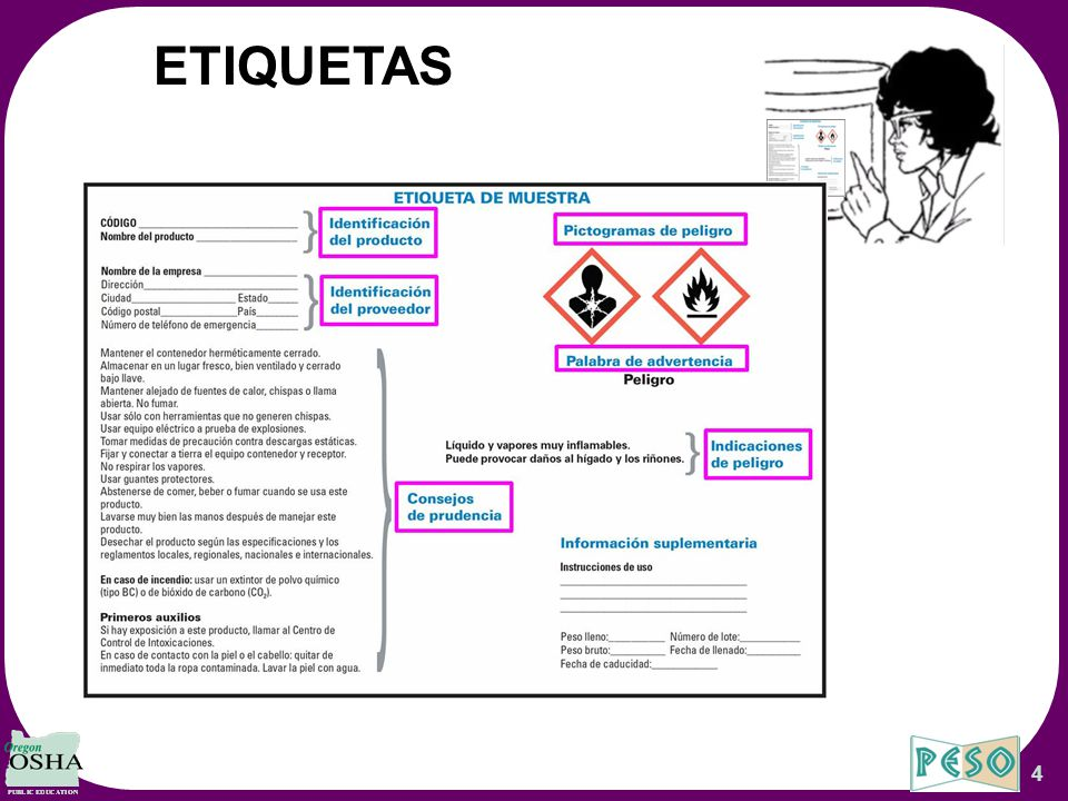 ETIQUETAS These Overhead Slides Correspond to Oregon OSHA's Hazard Communication Aligned with GHS Worbook.