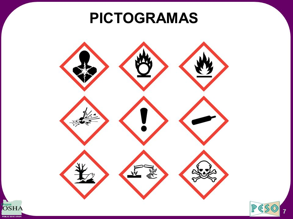PICTOGRAMAS These Overhead Slides Correspond to Oregon OSHA's Hazard Communication Aligned with GHS Worbook.