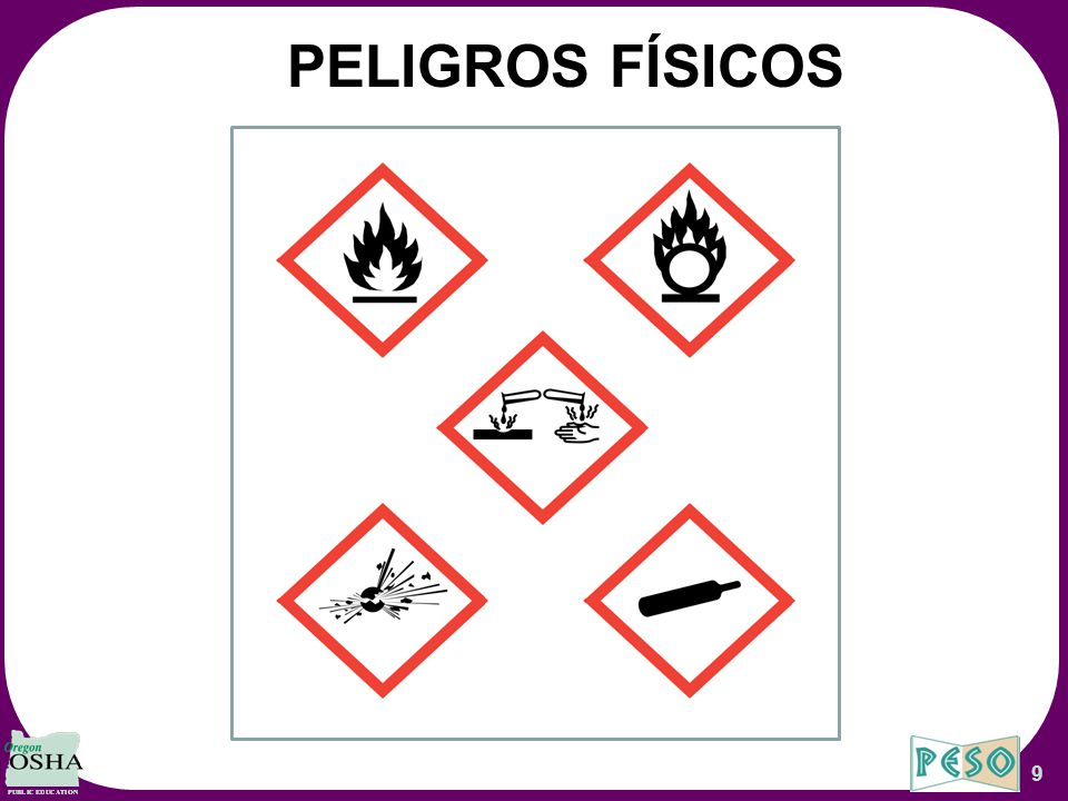 PELIGROS FÍSICOS These Overhead Slides Correspond to Oregon OSHA's Hazard Communication Aligned with GHS Worbook.