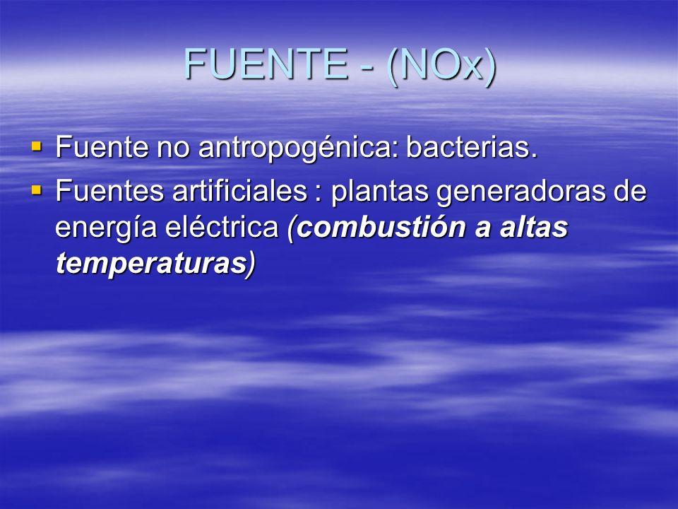 FUENTE - (NOx) Fuente no antropogénica: bacterias.
