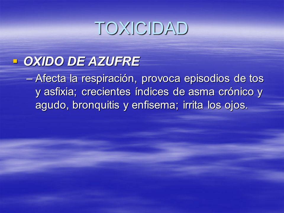 TOXICIDAD OXIDO DE AZUFRE