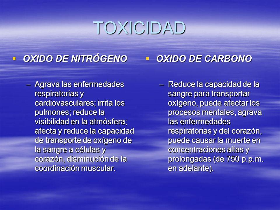 TOXICIDAD OXIDO DE NITRÓGENO OXIDO DE CARBONO