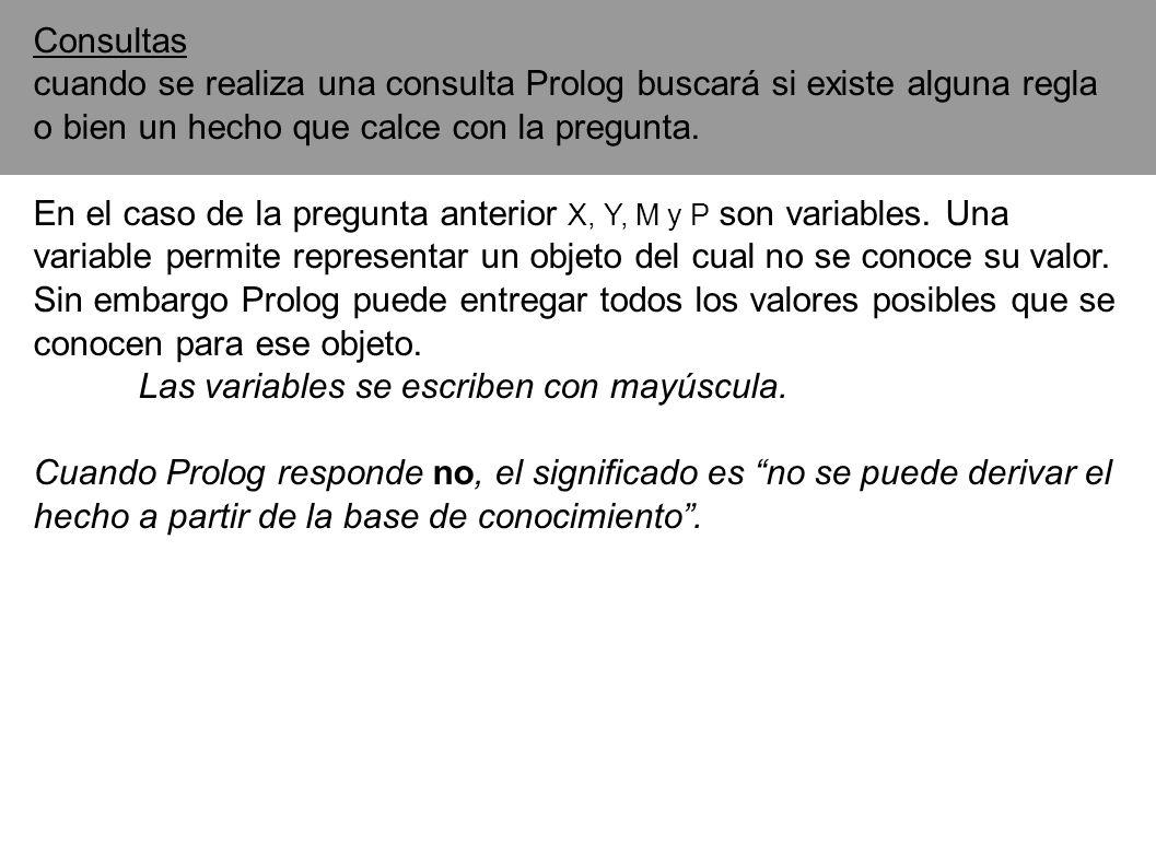 Consultas cuando se realiza una consulta Prolog buscará si existe alguna regla o bien un hecho que calce con la pregunta.