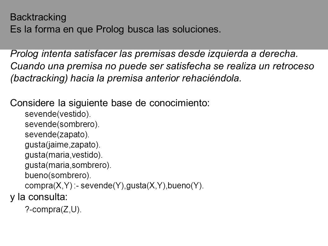 Es la forma en que Prolog busca las soluciones.