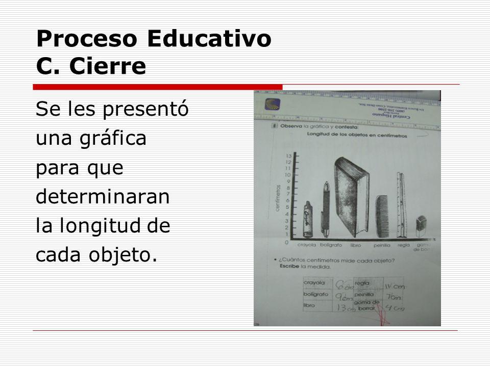 Proceso Educativo C. Cierre