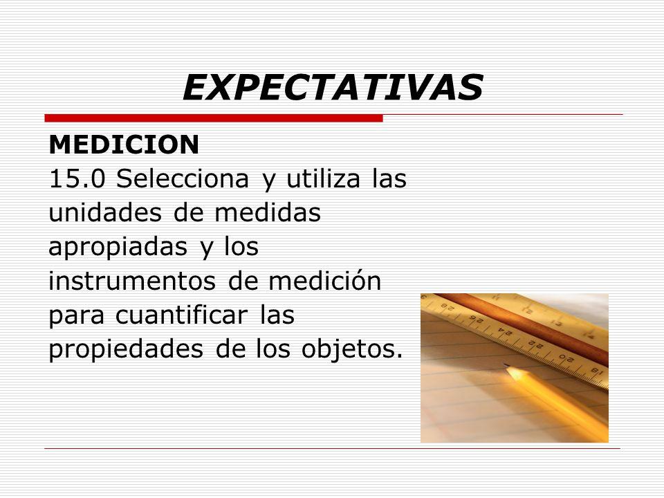 EXPECTATIVAS MEDICION 15.0 Selecciona y utiliza las