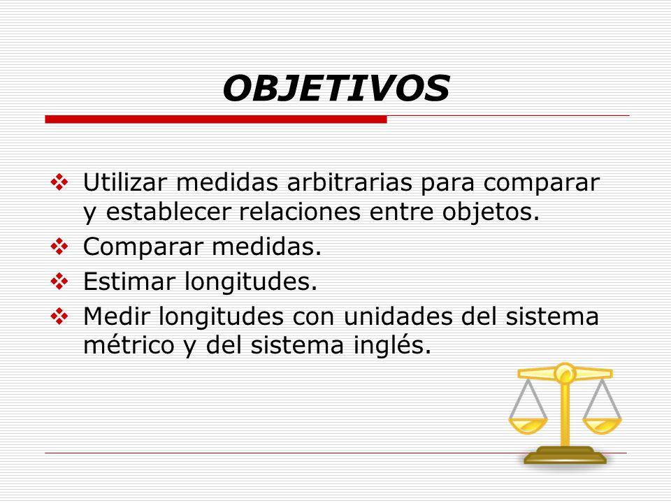 OBJETIVOS Utilizar medidas arbitrarias para comparar y establecer relaciones entre objetos. Comparar medidas.