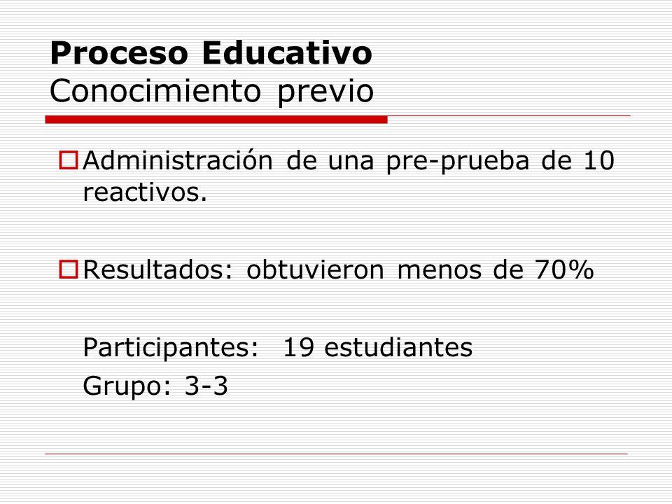 Proceso Educativo Conocimiento previo