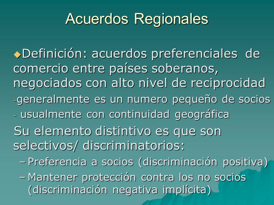 Acuerdos Regionales Definición: acuerdos preferenciales de comercio entre países soberanos, negociados con alto nivel de reciprocidad.
