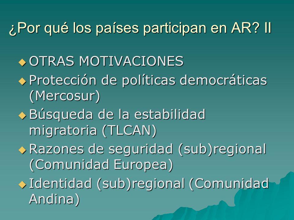 ¿Por qué los países participan en AR II