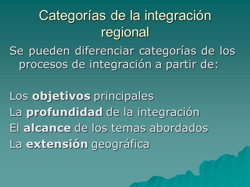 Categorías de la integración regional