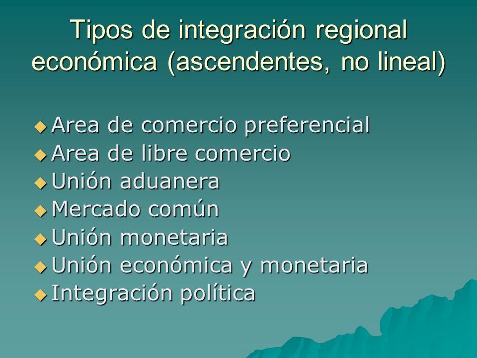 Tipos de integración regional económica (ascendentes, no lineal)