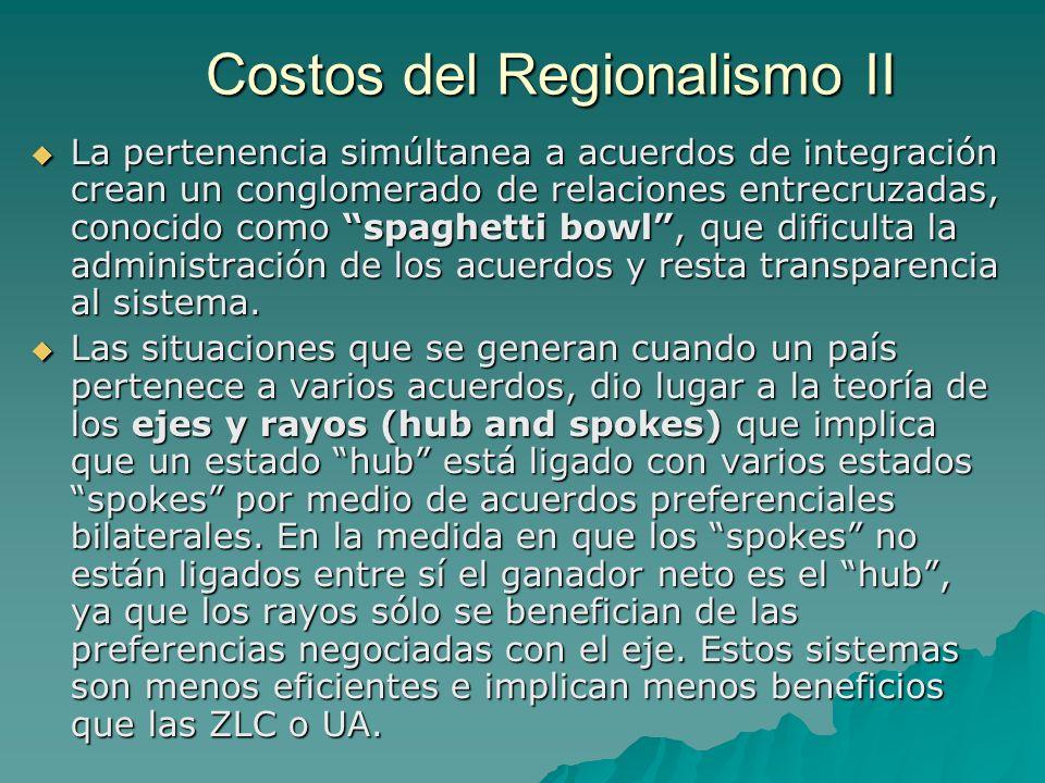 Costos del Regionalismo II