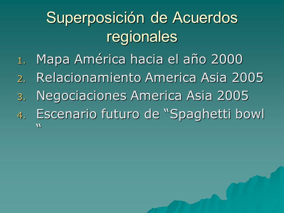 Superposición de Acuerdos regionales