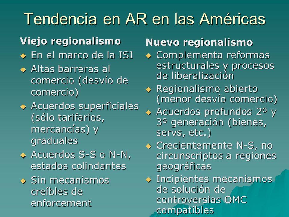 Tendencia en AR en las Américas